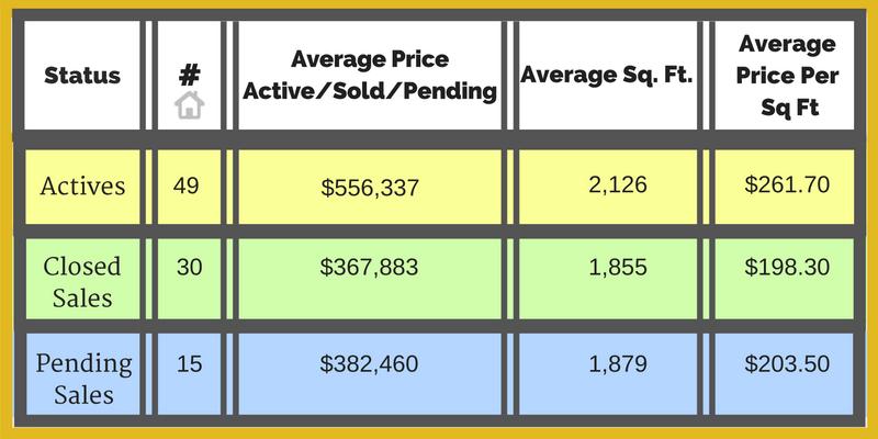 market-report-chart-4